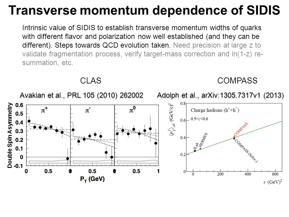 Transverse momentum dependence of SIDIS Intrinsic value of SIDIS to establish transverse momentum widths of quarks with different flavor and polarization now well established (and they can be different).