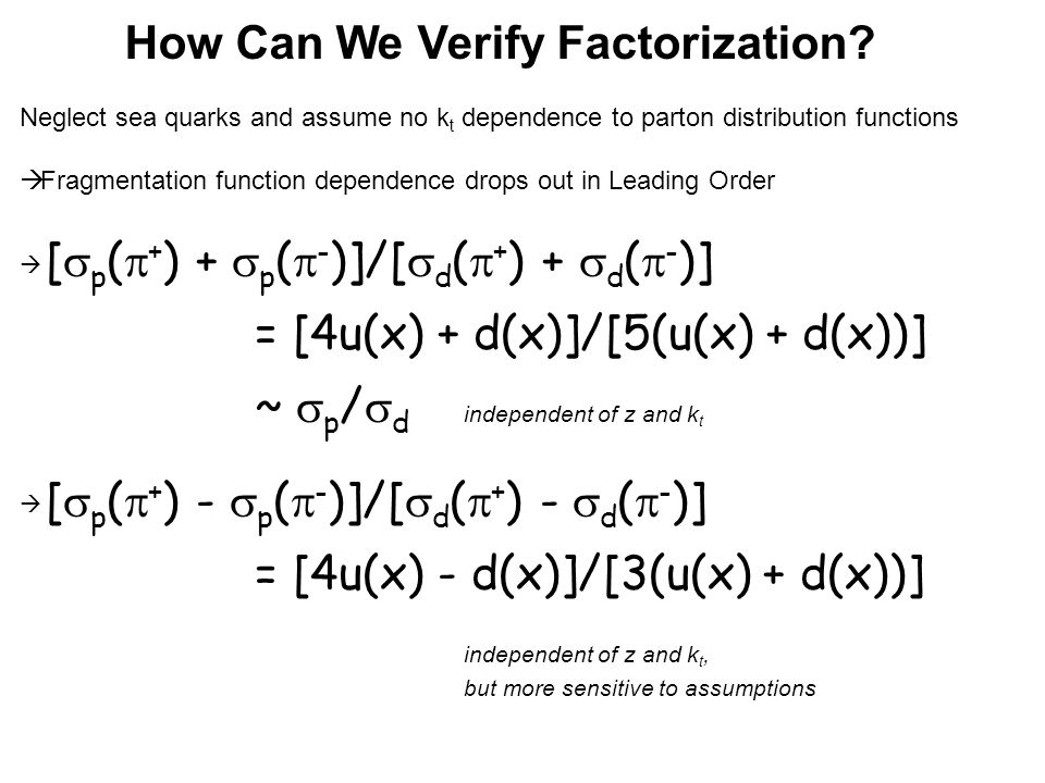 How Can We Verify Factorization.