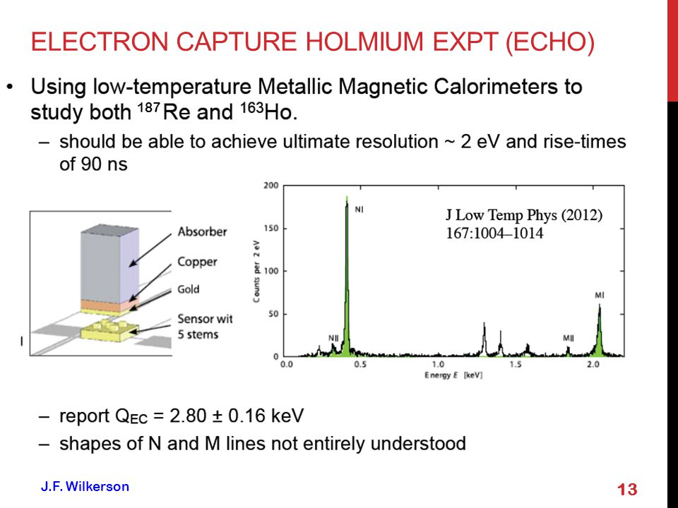 ELECTRON CAPTURE HOLMIUM EXPT (ECHO) 13 187 J.F. Wilkerson