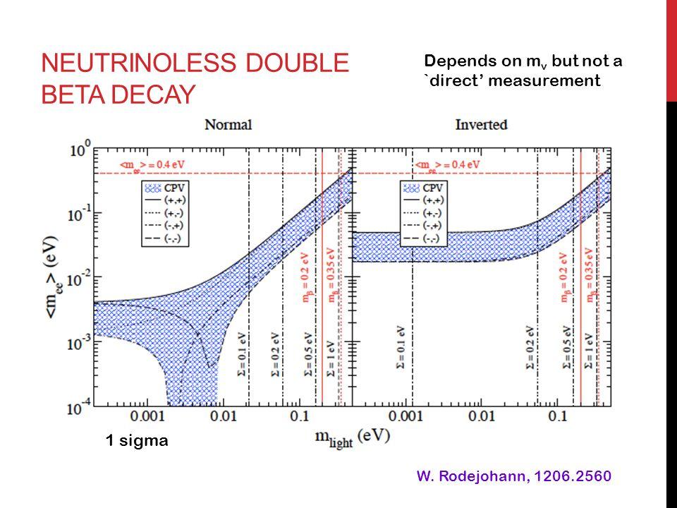 NEUTRINO MASS FROM BETA SPECTRA neutrino masses mixing With flavor mixing : from oscillationsmass scale 8