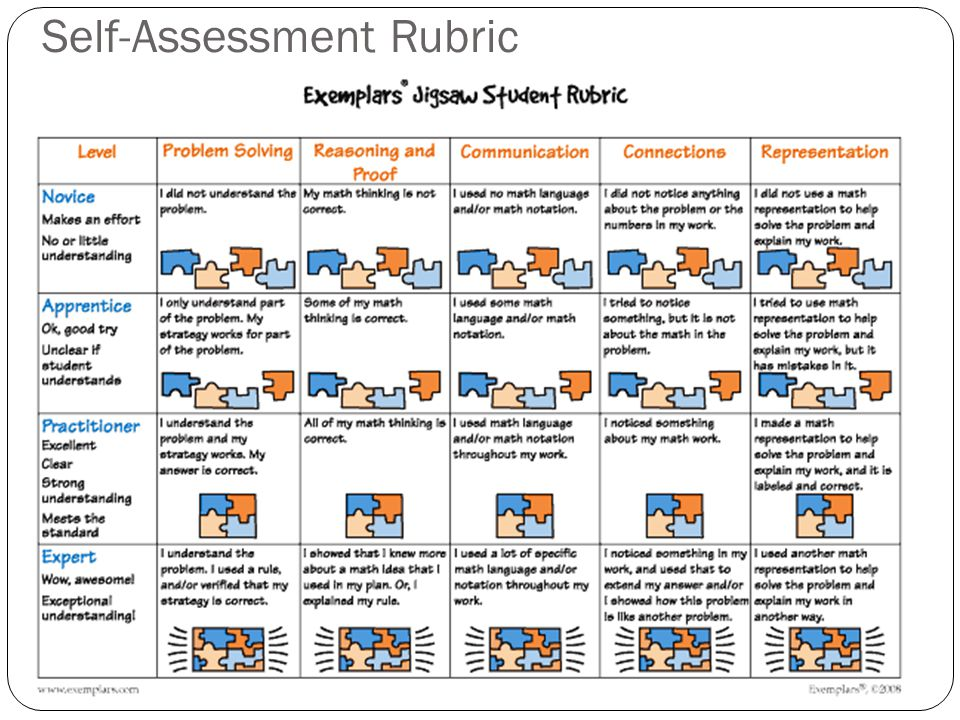 Self-Assessment Rubric