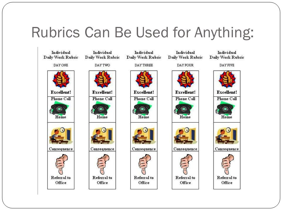 Rubrics Can Be Used for Anything: