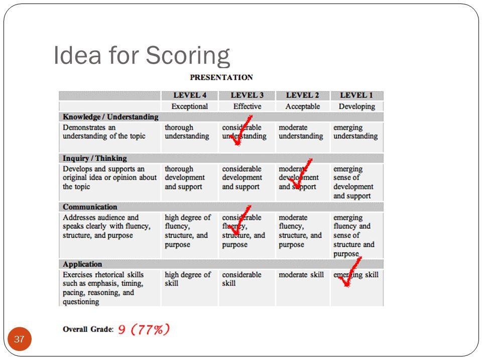 Idea for Scoring 37