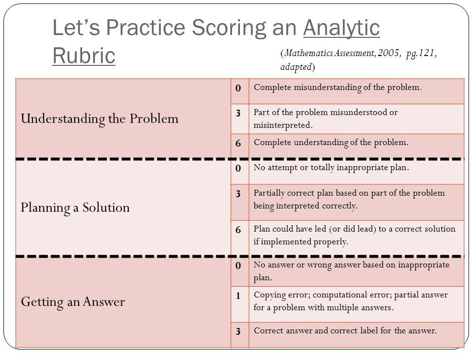 Let's Practice Scoring an Analytic Rubric Understanding the Problem 0 Complete misunderstanding of the problem.