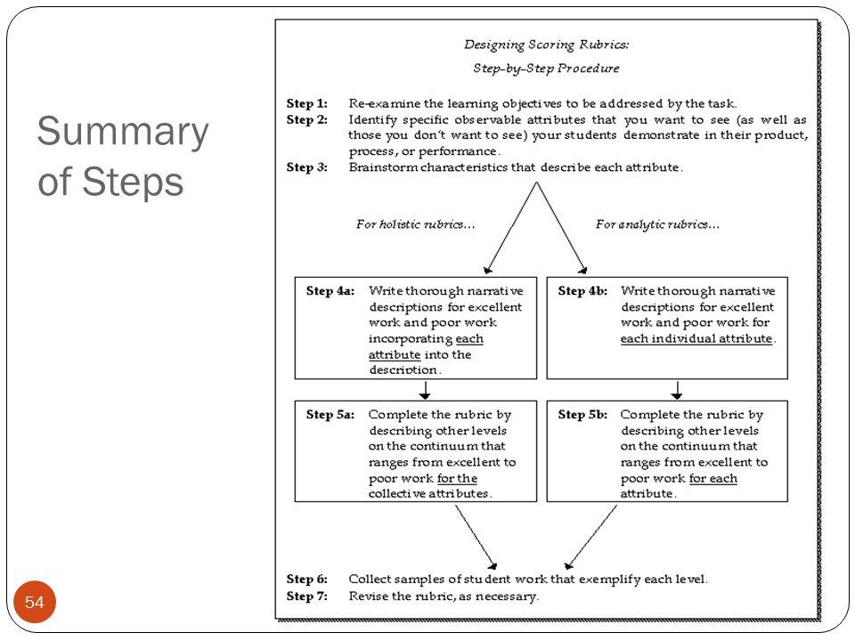 Summary of Steps 54