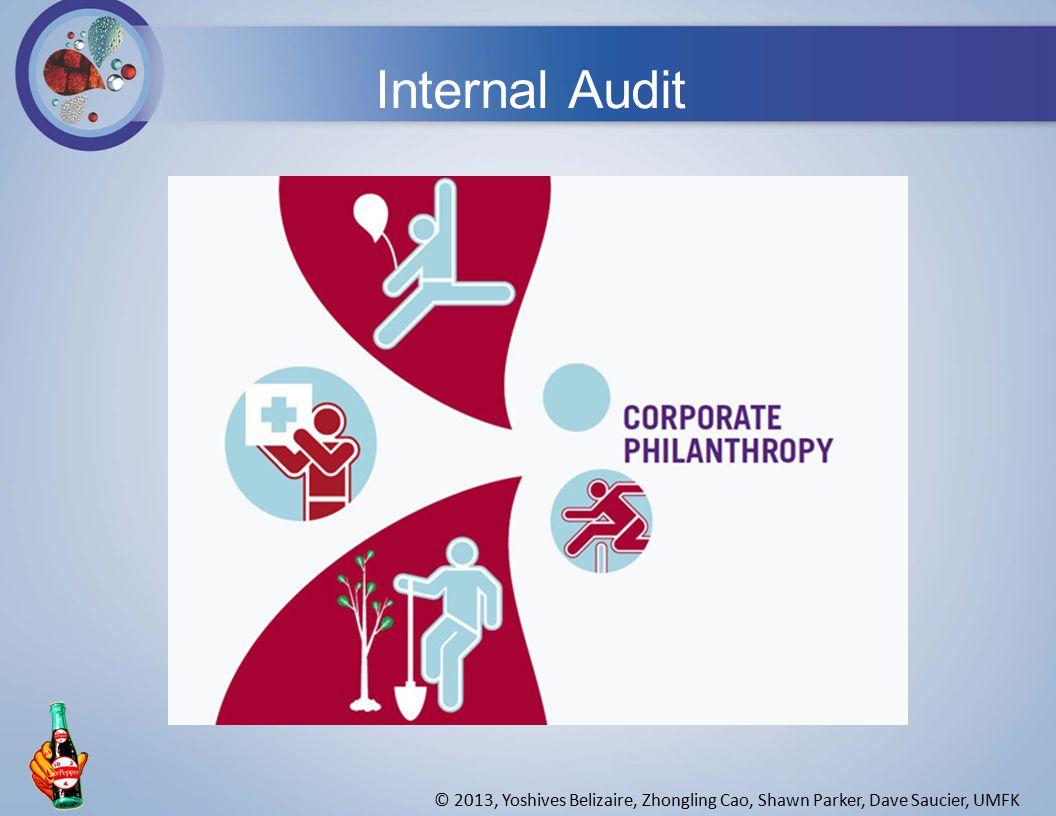 Internal Audit © 2013, Yoshives Belizaire, Zhongling Cao, Shawn Parker, Dave Saucier, UMFK