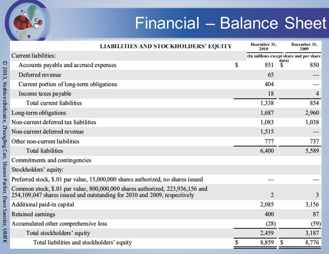 Financial – Balance Sheet © 2013, Yoshives Belizaire, Zhongling Cao, Shawn Parker, Dave Saucier, UMFK