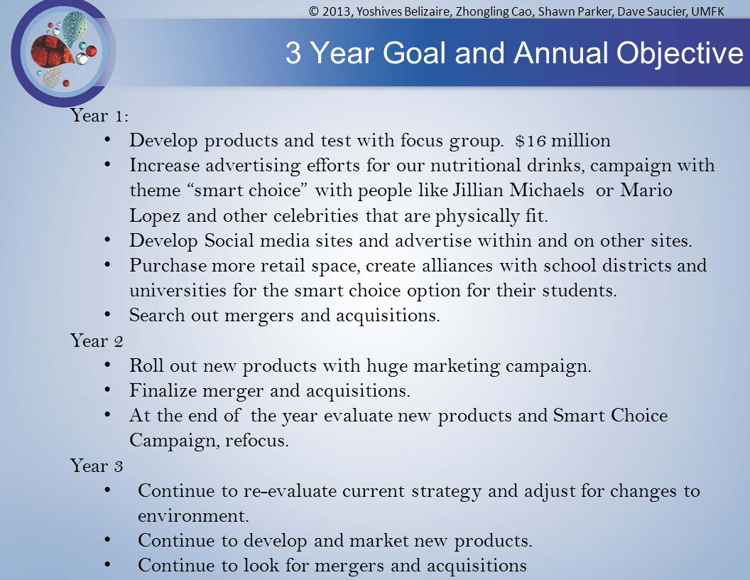3 Year Goal and Annual Objective © 2013, Yoshives Belizaire, Zhongling Cao, Shawn Parker, Dave Saucier, UMFK Year 1: Develop products and test with focus group.