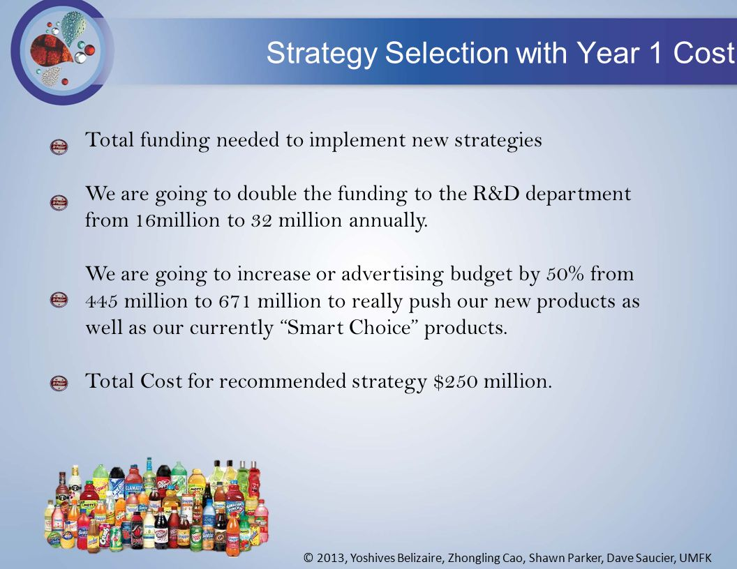 Strategy Selection with Year 1 Cost © 2013, Yoshives Belizaire, Zhongling Cao, Shawn Parker, Dave Saucier, UMFK Total funding needed to implement new strategies We are going to double the funding to the R&D department from 16million to 32 million annually.