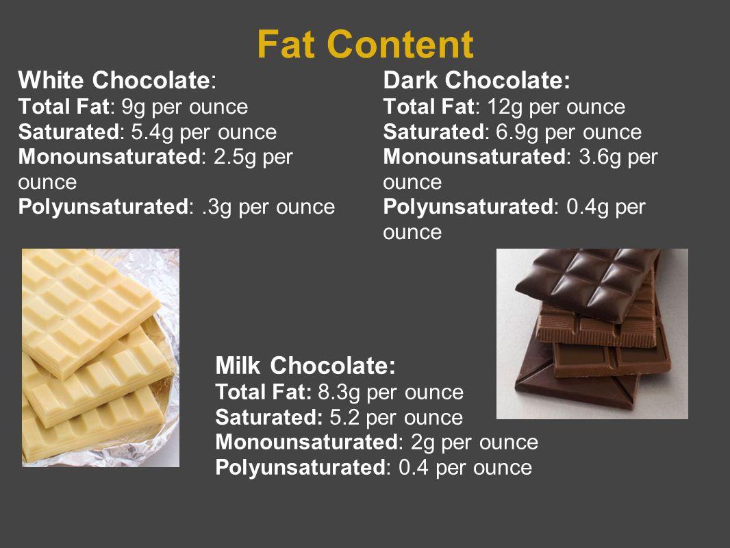 Fat Content White Chocolate: Total Fat: 9g per ounce Saturated: 5.4g per ounce Monounsaturated: 2.5g per ounce Polyunsaturated:.3g per ounce Dark Chocolate: Total Fat: 12g per ounce Saturated: 6.9g per ounce Monounsaturated: 3.6g per ounce Polyunsaturated: 0.4g per ounce Milk Chocolate: Total Fat: 8.3g per ounce Saturated: 5.2 per ounce Monounsaturated: 2g per ounce Polyunsaturated: 0.4 per ounce