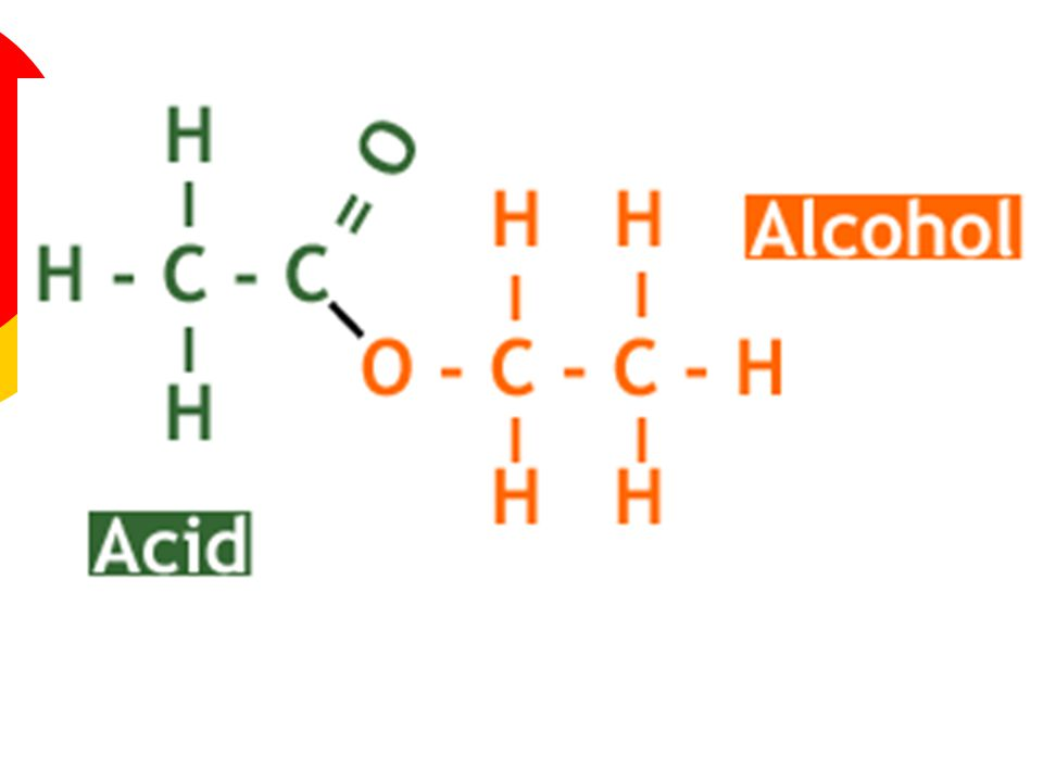 Naming  Esters have two parts to their names Part 1: the group that came from the alcohol  Everything right of single bonded O, name as attached group (using yl and priority) Part 2: the group that came from the carboxylic acid  Everything to the left of the O, drop e and add -- -oate.