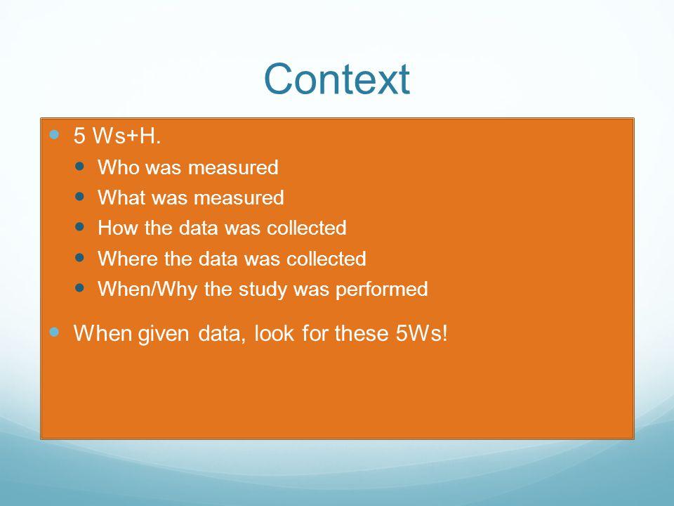 Context 5 Ws+H.
