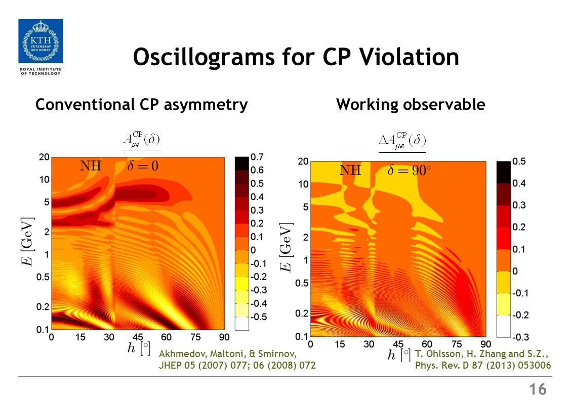 Oscillograms for CP Violation Conventional CP asymmetryWorking observable 16 Akhmedov, Maltoni, & Smirnov, JHEP 05 (2007) 077; 06 (2008) 072 T.