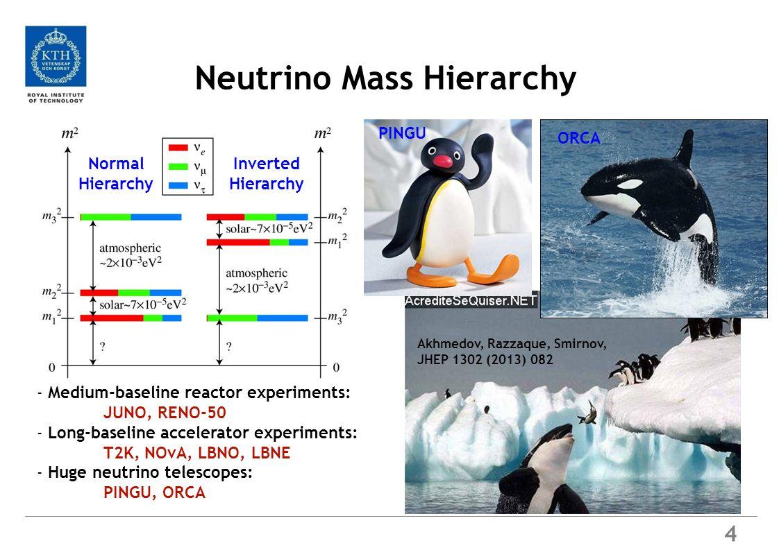 4 Neutrino Mass Hierarchy Normal Hierarchy Inverted Hierarchy - Medium-baseline reactor experiments: JUNO, RENO-50 - Long-baseline accelerator experiments: T2K, NOνA, LBNO, LBNE - Huge neutrino telescopes: PINGU, ORCA PINGU ORCA Akhmedov, Razzaque, Smirnov, JHEP 1302 (2013) 082