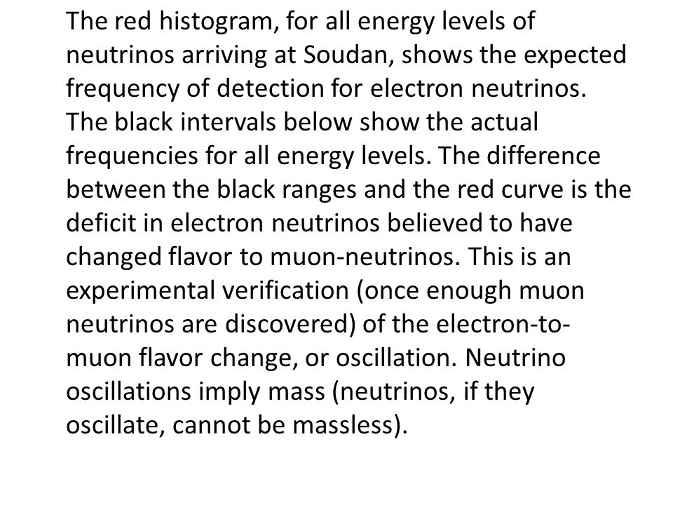 The red histogram, for all energy levels of neutrinos arriving at Soudan, shows the expected frequency of detection for electron neutrinos. The black