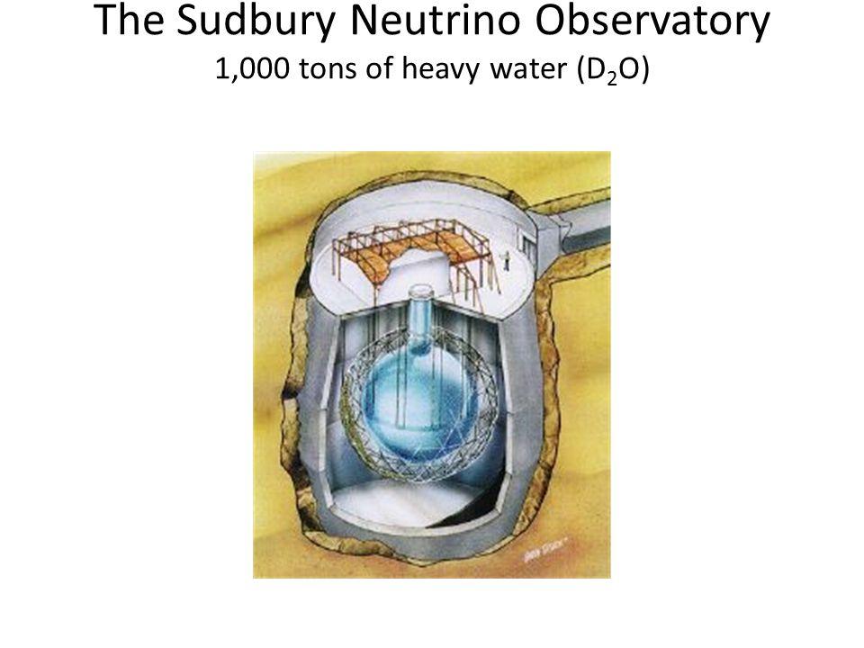 The Sudbury Neutrino Observatory 1,000 tons of heavy water (D 2 O)