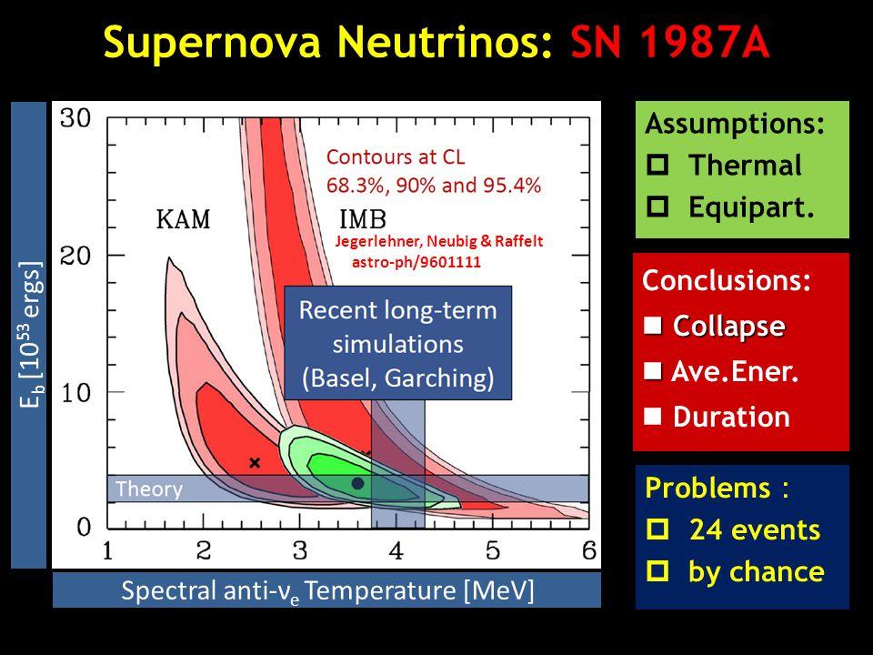 E b [10 53 ergs] Spectral anti-ν e Temperature [MeV] Jegerlehner, Neubig & Raffelt astro-ph/9601111 Assumptions:  Thermal  Equipart. Conclusions: Co