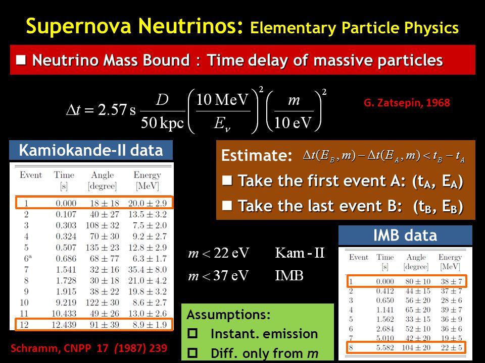 Neutrino Mass Bound : Time delay of massive particles Neutrino Mass Bound : Time delay of massive particles G. Zatsepin, 1968 Kamiokande-II dataIMB da