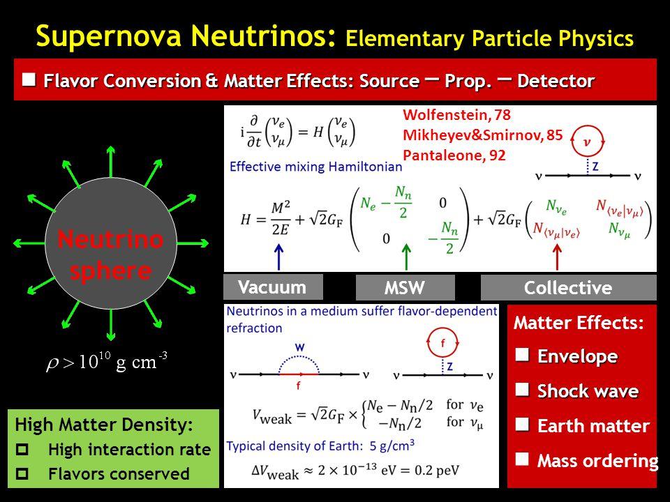 Flavor Conversion & Matter Effects: Source ─ Prop. ─ Detector Flavor Conversion & Matter Effects: Source ─ Prop. ─ Detector Neutrino sphere High Matte