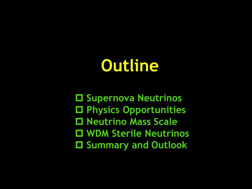 Outline  Supernova Neutrinos  Physics Opportunities  Neutrino Mass Scale  WDM Sterile Neutrinos  Summary and Outlook