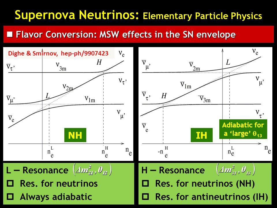 NHIH Dighe & Smirnov, hep-ph/9907423 L – Resonance  Res. for neutrinos  Always adiabatic H – Resonance  Res. for neutrinos (NH)  Res. for antineut