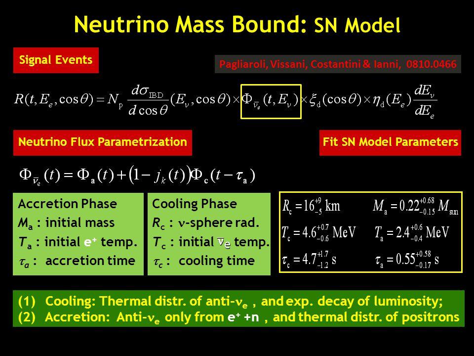 Signal Events Neutrino Flux Parametrization Pagliaroli, Vissani, Costantini & Ianni, 0810.0466 Accretion Phase M a : initial mass T a : initial e + te