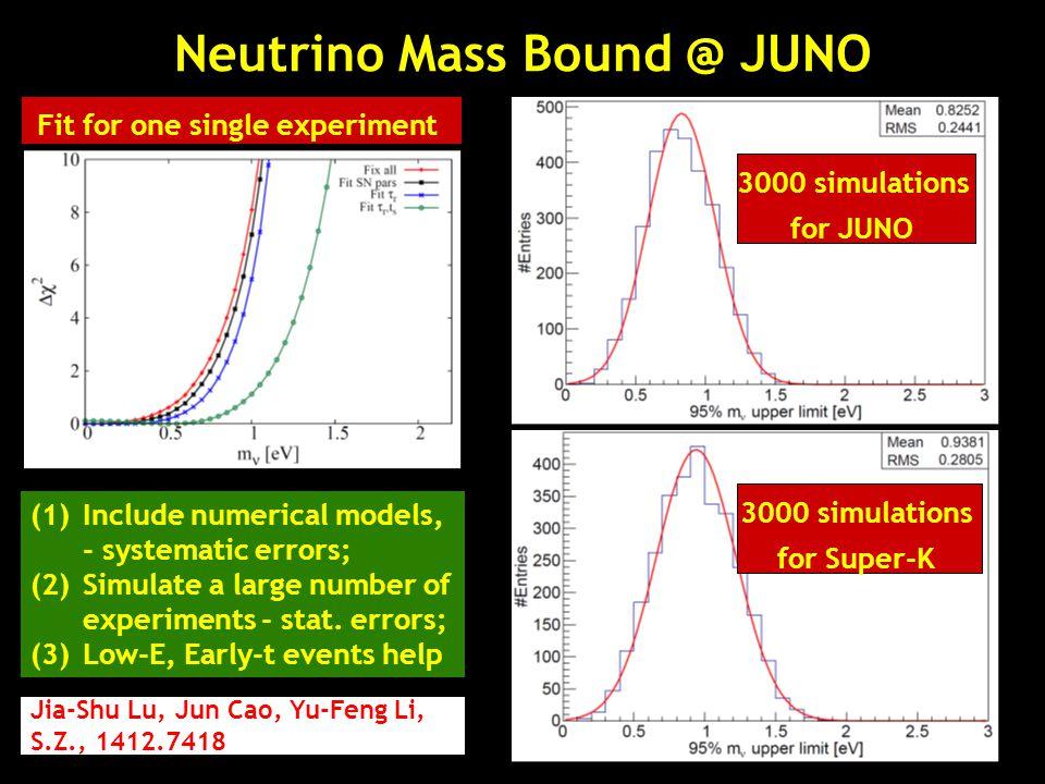 Neutrino Mass Bound @ JUNO Fit for one single experiment Jia-Shu Lu, Jun Cao, Yu-Feng Li, S.Z., 1412.7418 3000 simulations for JUNO 3000 simulations f