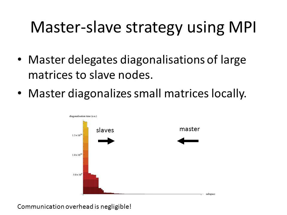 Master-slave strategy using MPI Master delegates diagonalisations of large matrices to slave nodes.