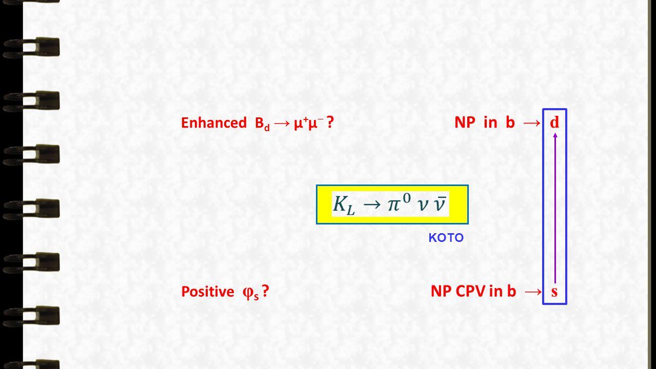 Enhanced B d → μ + μ − NP in b → d Positive φ s NP CPV in b → s KOTO