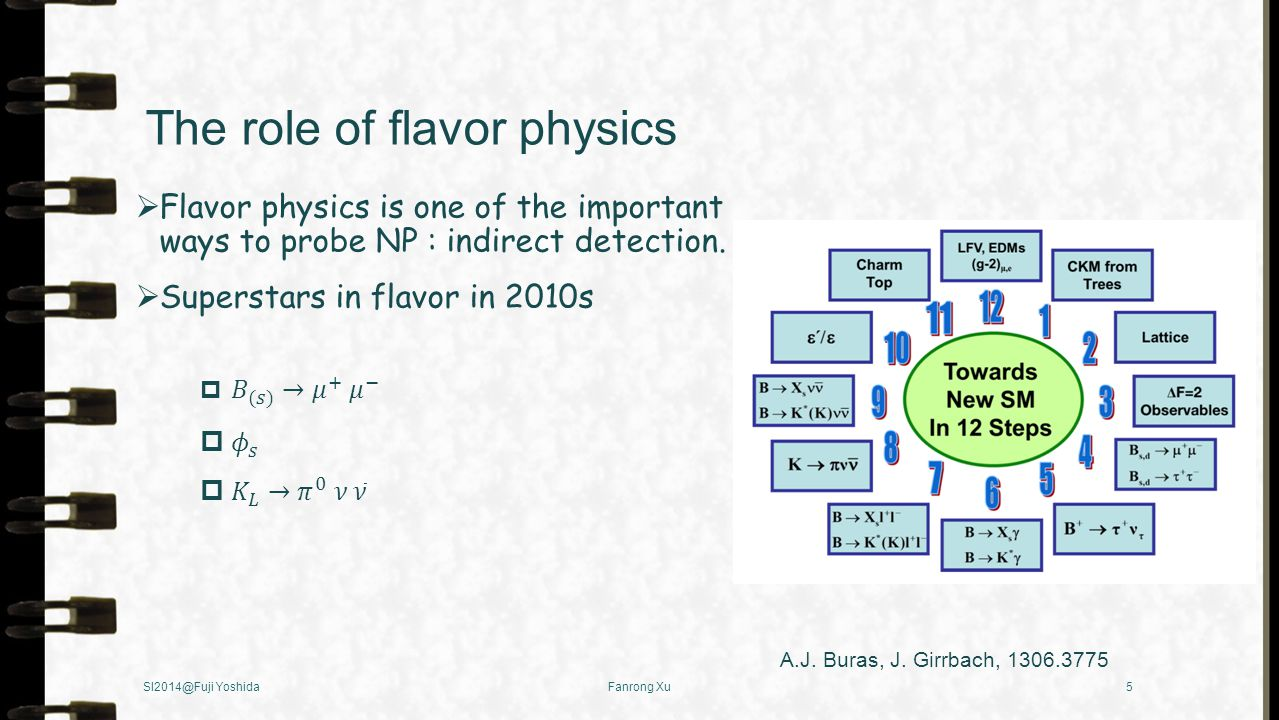 The role of flavor physics  Flavor physics is one of the important ways to probe NP : indirect detection.