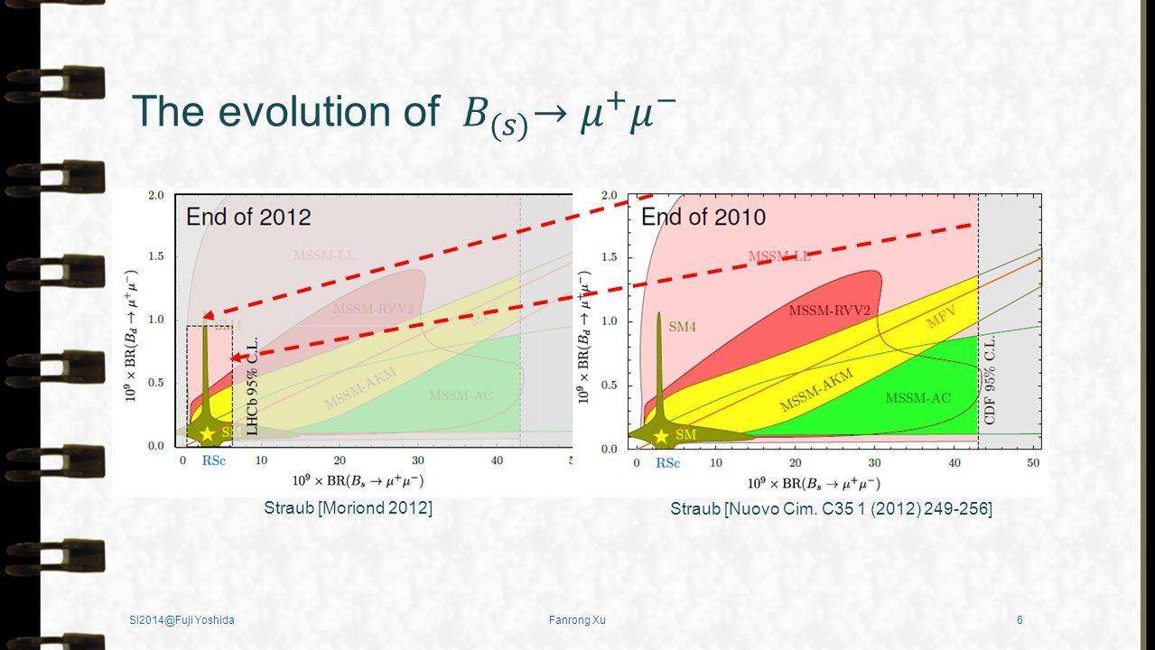 Fanrong Xu6 Straub [Moriond 2012] Straub [Nuovo Cim. C35 1 (2012) 249-256] SI2014@Fuji Yoshida