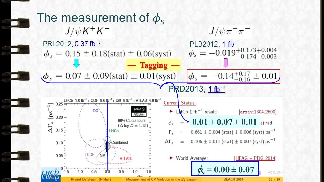 s  s = 0.00 ± 0.07 1 fb −1 PRD2013, 1 fb −1 0.01 ± 0.07 ± 0.01 PLB2012, 1 fb −1 PRL2012, 0.37 fb −1 Tagging — Tagging —