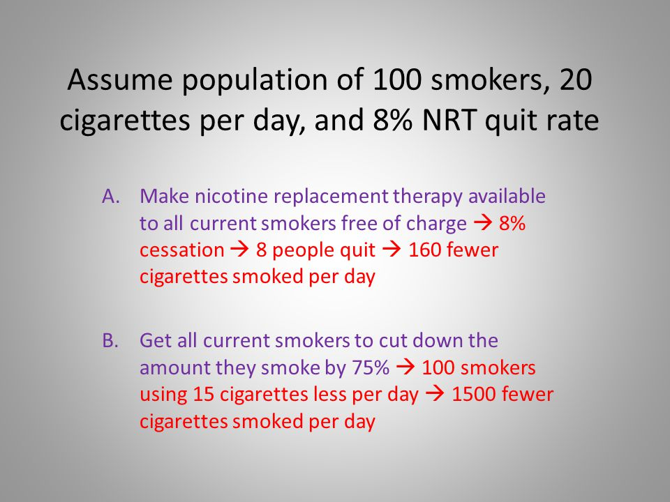 Assume population of 100 smokers, 20 cigarettes per day, and 8% NRT quit rate A.Make nicotine replacement therapy available to all current smokers free of charge  8% cessation  8 people quit  160 fewer cigarettes smoked per day B.Get all current smokers to cut down the amount they smoke by 75%  100 smokers using 15 cigarettes less per day  1500 fewer cigarettes smoked per day