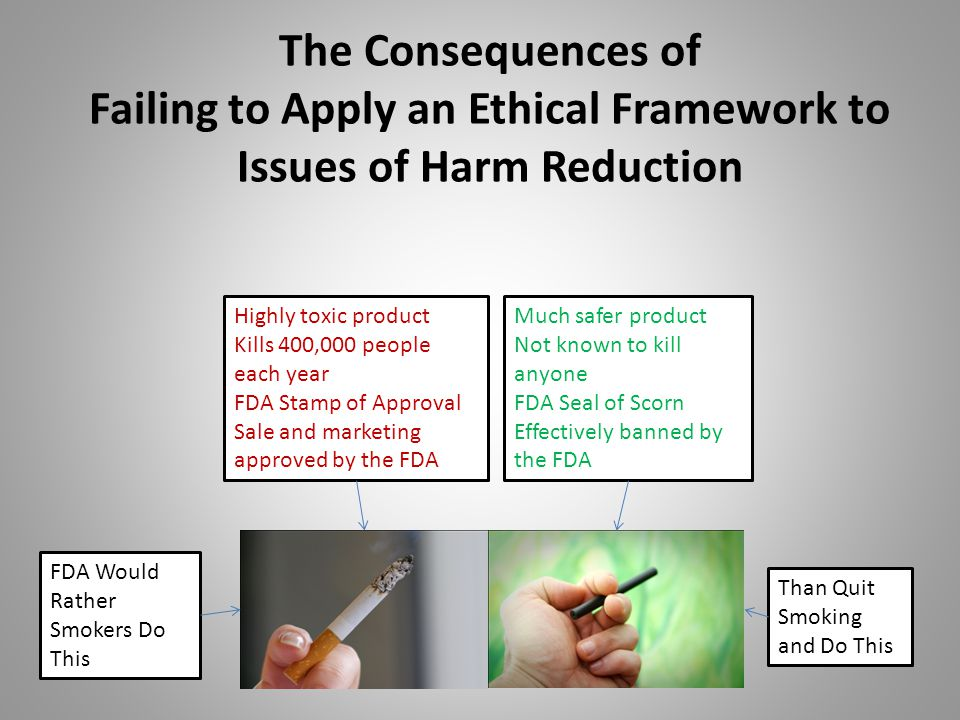 The Consequences of Failing to Apply an Ethical Framework to Issues of Harm Reduction Highly toxic product Kills 400,000 people each year FDA Stamp of Approval Sale and marketing approved by the FDA Much safer product Not known to kill anyone FDA Seal of Scorn Effectively banned by the FDA FDA Would Rather Smokers Do This Than Quit Smoking and Do This