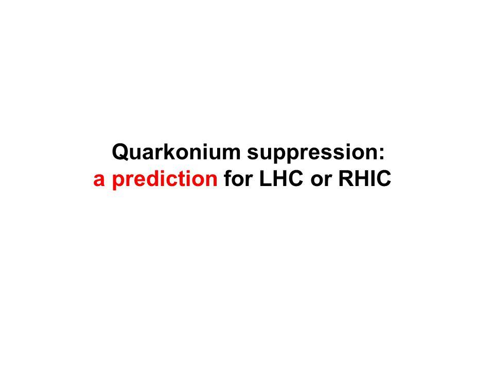 Quarkonium suppression: a prediction for LHC or RHIC
