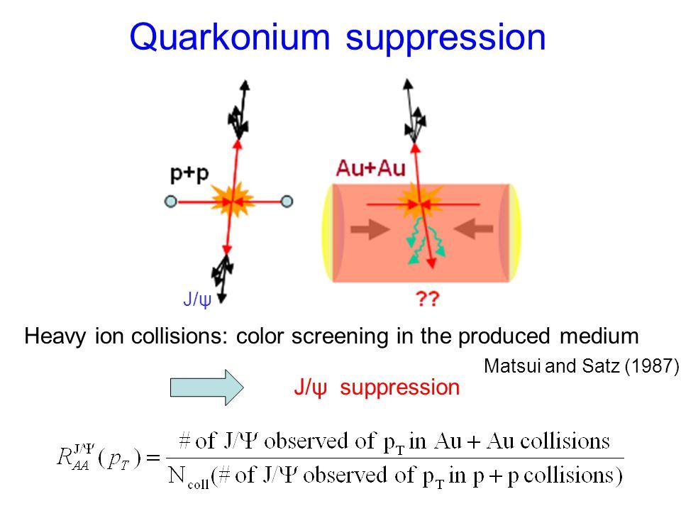 Quarkonium suppression J/ψ Heavy ion collisions: color screening in the produced medium J/ψ suppression Matsui and Satz (1987)