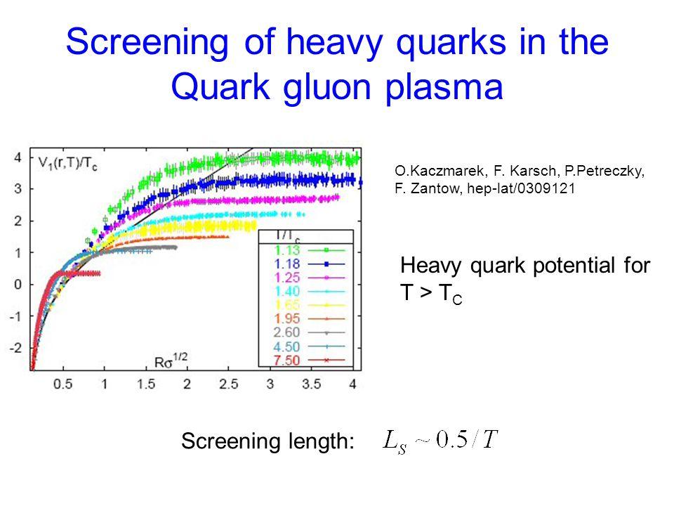 Screening of heavy quarks in the Quark gluon plasma O.Kaczmarek, F. Karsch, P.Petreczky, F. Zantow, hep-lat/0309121 Heavy quark potential for T > T C