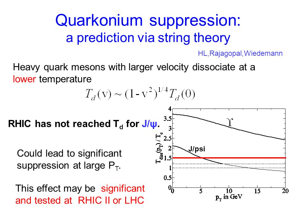 Quarkonium suppression: a prediction via string theory Heavy quark mesons with larger velocity dissociate at a lower temperature HL,Rajagopal,Wiedemann This effect may be significant and tested at RHIC II or LHC Could lead to significant suppression at large P T.