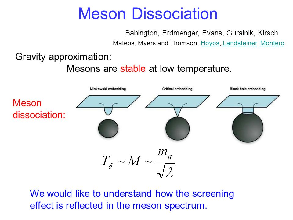 Meson Dissociation Mateos, Myers and Thomson, Hoyos, Landsteiner, MonteroHoyos Landsteiner Montero Gravity approximation: Mesons are stable at low temperature.