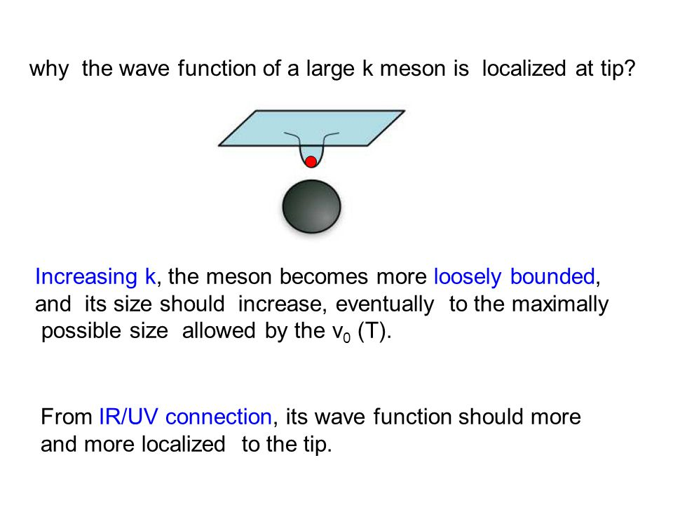 why the wave function of a large k meson is localized at tip.
