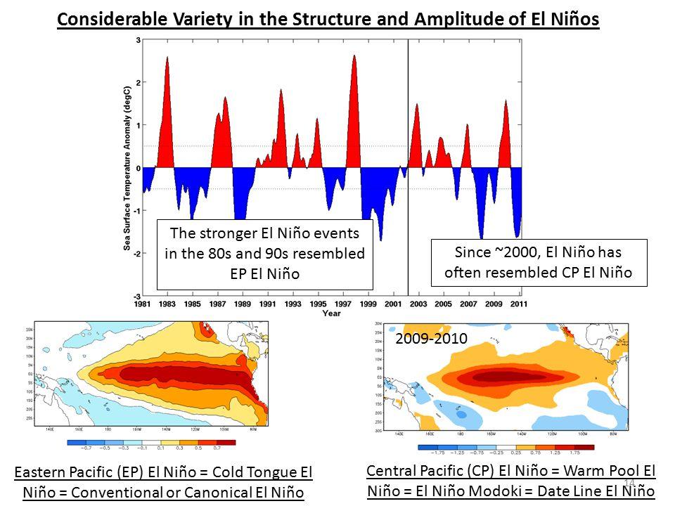 Considerable Variety in the Structure and Amplitude of El Niños Eastern Pacific (EP) El Niño = Cold Tongue El Niño = Conventional or Canonical El Niño