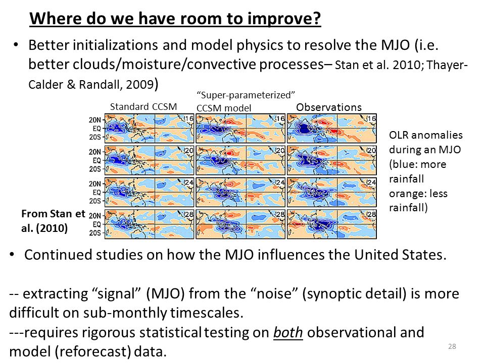 Where do we have room to improve? Better initializations and model physics to resolve the MJO (i.e. better clouds/moisture/convective processes– Stan