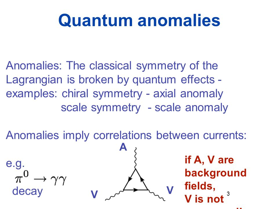 Quantum anomalies 4 A In classical background fields (E and B), chiral anomaly induces a collective motion in the Dirac sea
