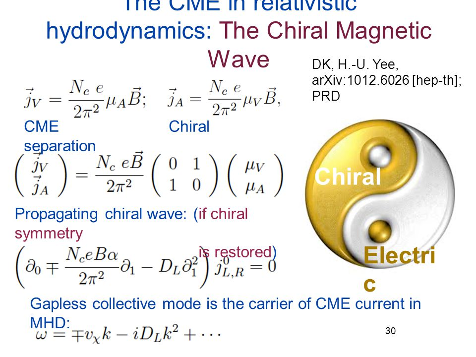 DK, H.-U. Yee, arXiv:1012.6026 [hep-th]; PRD The CME in relativistic hydrodynamics: The Chiral Magnetic Wave 30 Propagating chiral wave: (if chiral sy