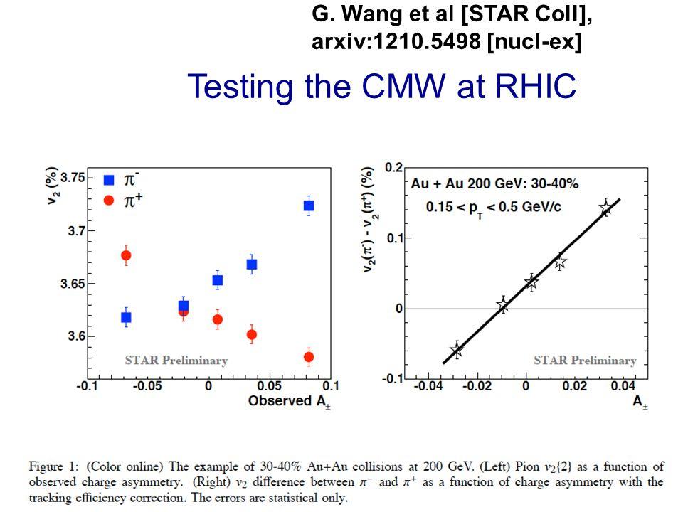 33 G. Wang et al [STAR Coll], arxiv:1210.5498 [nucl-ex] Testing the CMW at RHIC