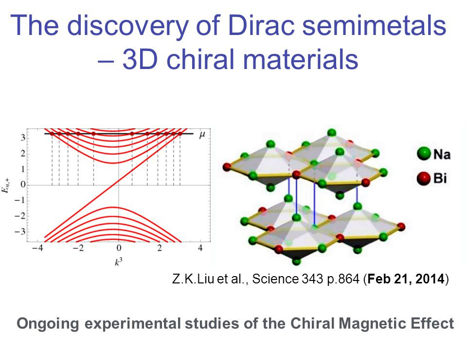 The discovery of Dirac semimetals – 3D chiral materials Z.K.Liu et al., Science 343 p.864 (Feb 21, 2014) Ongoing experimental studies of the Chiral Ma