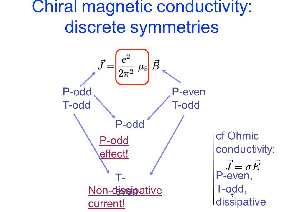 Chiral magnetic conductivity: discrete symmetries 7 P-even T-odd P-odd T-odd P-odd effect! T- even Non-dissipative current! (quantum computing etc) cf