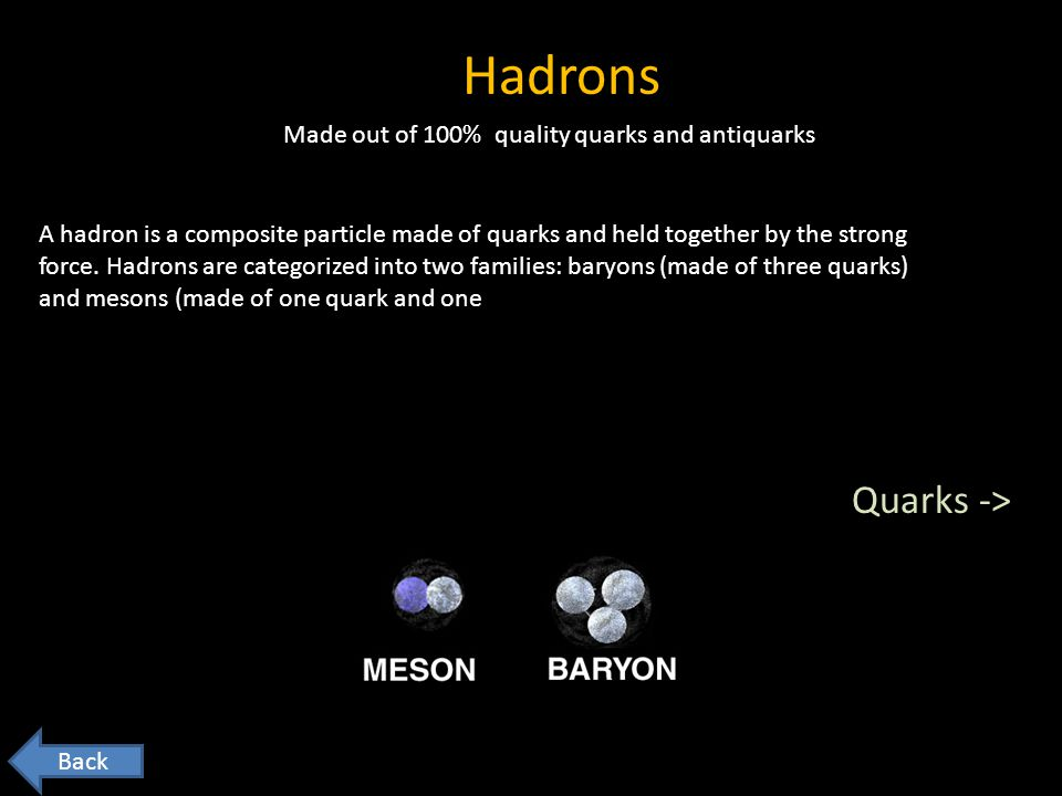 Hadrons Made out of 100% quality quarks and antiquarks A hadron is a composite particle made of quarks and held together by the strong force. Hadrons