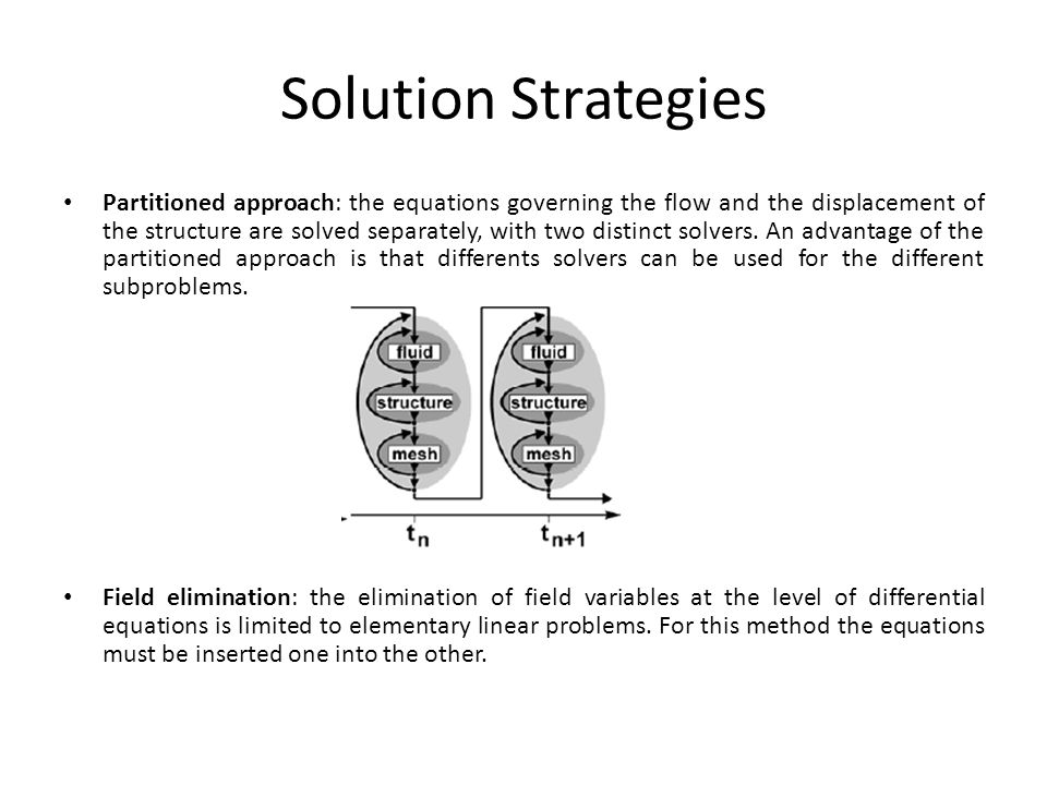 Solution Strategies Partitioned approach: the equations governing the flow and the displacement of the structure are solved separately, with two distinct solvers.