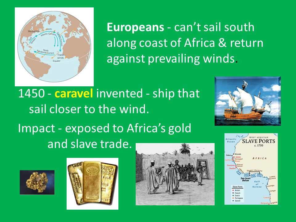 Europeans - can't sail south along coast of Africa & return against prevailing winds.